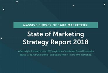 State of Marketing Strategy Report 2018